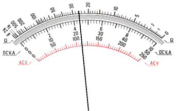 Multimeter Scale