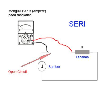 Mengukur Ampere pada Multimeter
